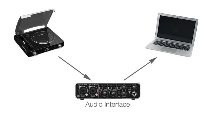 Line output turntables vinyl to digital